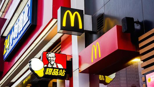 Fast Food Brands China
