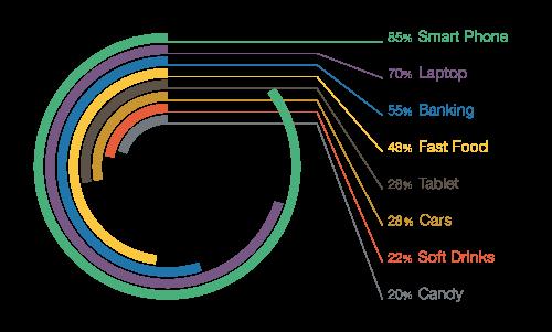DomainSlideSpiral
